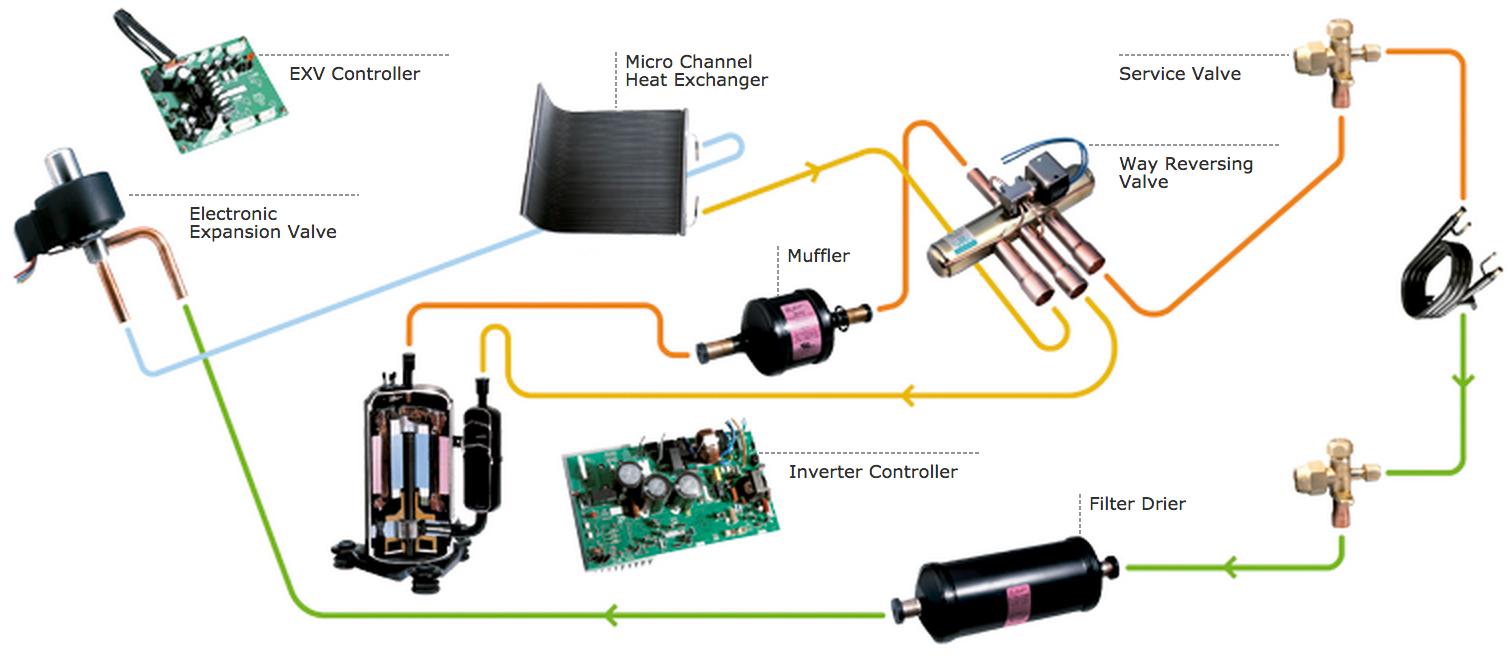 Photos of Heat Pump Diagram. INSTALLATION ...