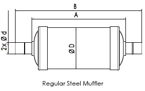Muffler . Technical parameters.